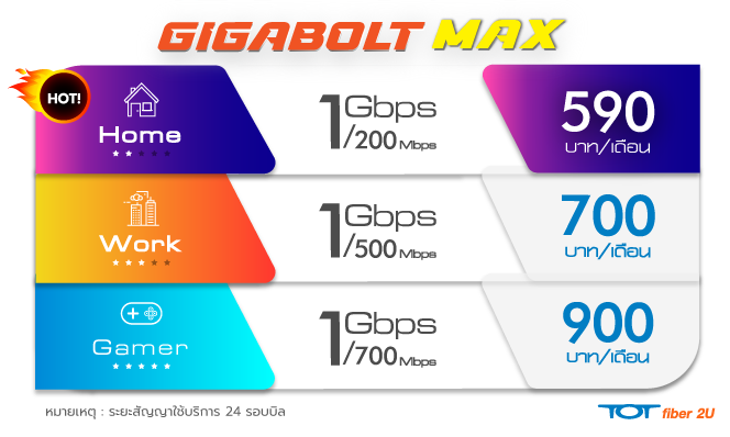 Table_Mobile_Product_Gigabolt Max