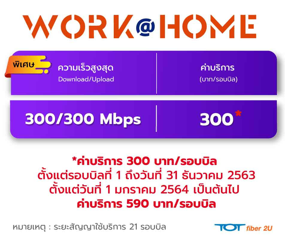 Work@Home_Table_01