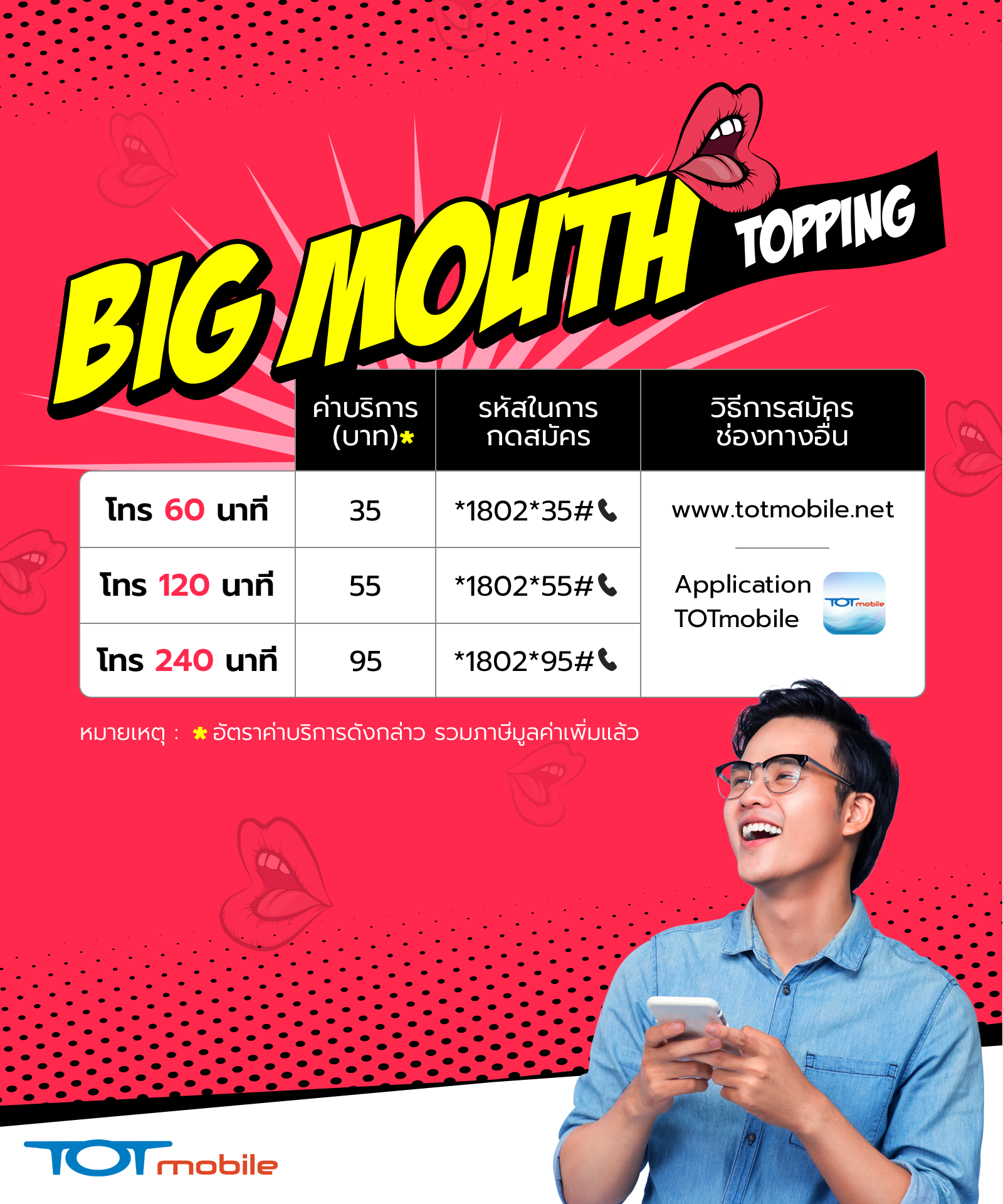 Prepaid Big Mouth  Topping