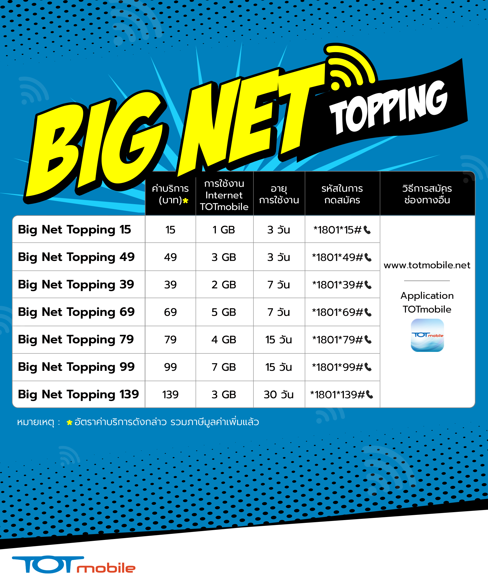 Prepaid Big net topping