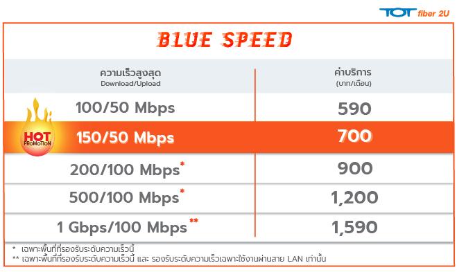 BlueSpeed_Product_M