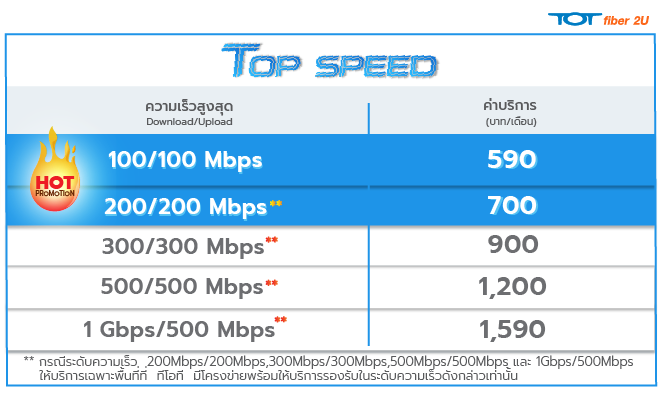 Top Speed_Product_M